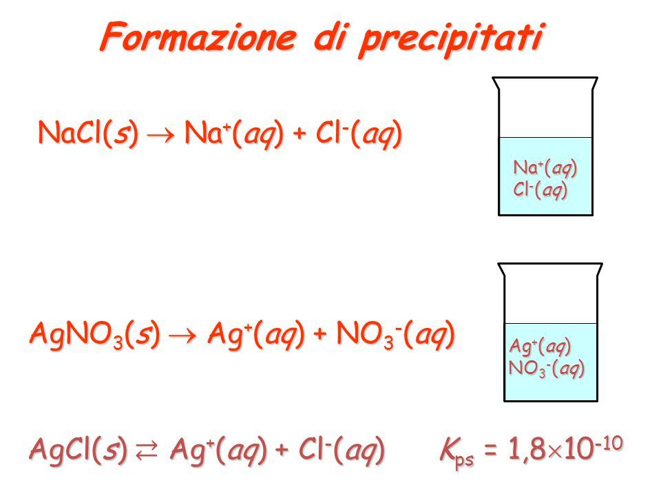 Fe(OH) 3 (s) Fe 3+ (aq) + 3 OH - (aq) Fe(OH) 3 (s) ⇄ Fe 3+ (aq) + 3 OH - (aq) Solubilità a 25°C in acqua pura: s 3 s Solubilità a 25°C in soluzione ac