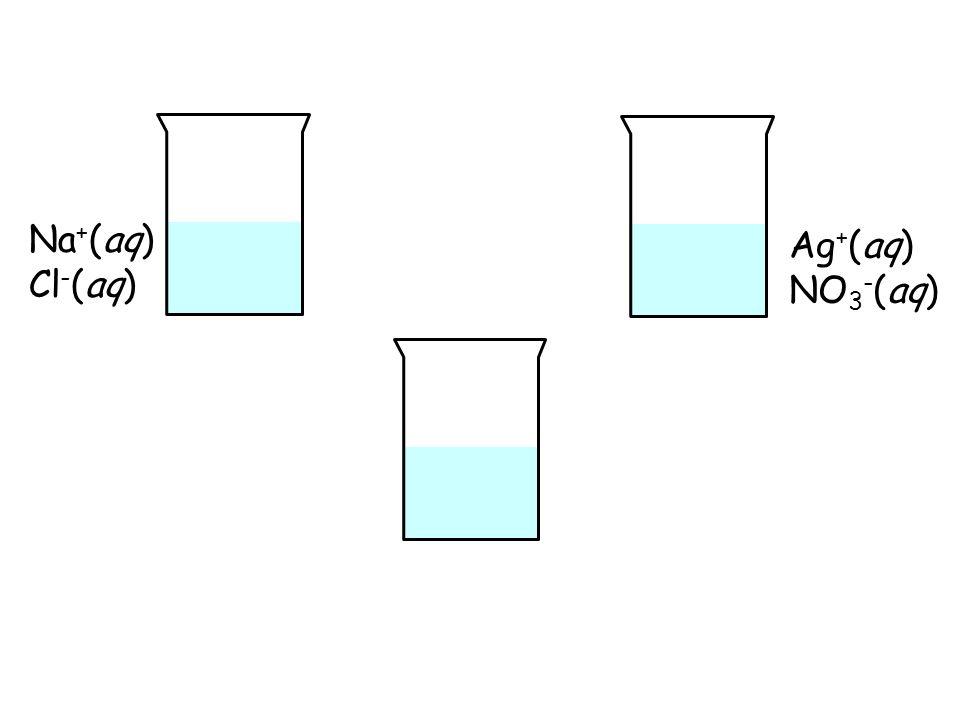Formazione di precipitati NaCl(s)  Na + (aq) + Cl - (aq) AgNO 3 (s)  Ag + (aq) + NO 3 - (aq) Na + (aq) Cl - (aq) Ag + (aq) NO 3 - (aq) AgCl(s) Ag +