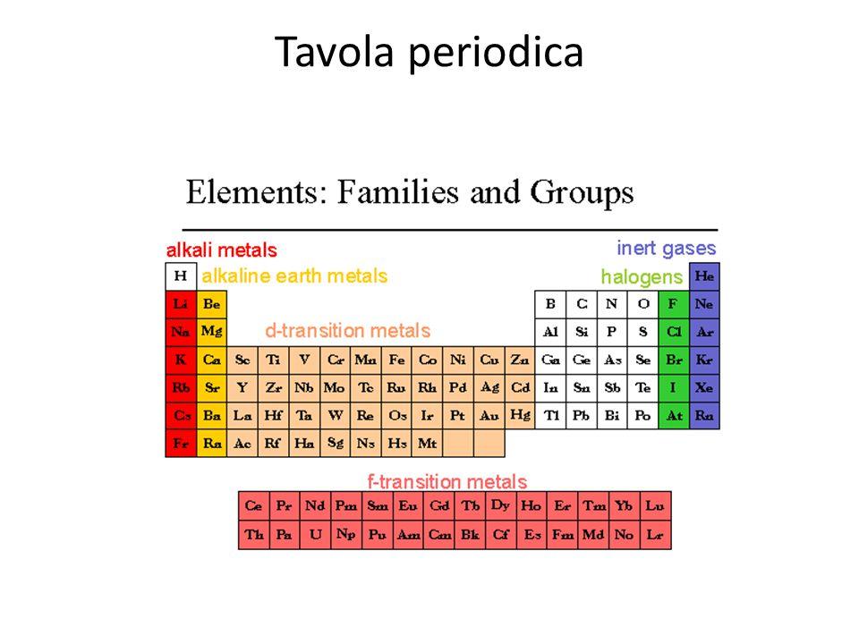 Formula chimica Formula minima o empirica: è la formula più semplice ricavata dall'analisi elementare.