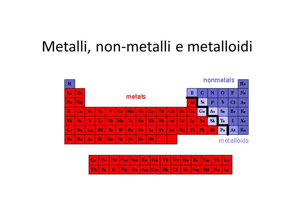 Suffissi e prefissi Mono- :1 Bi- (Di-) :2 Tri- :3 Tetra- :4 Penta- :5 Esa- :6 Epta- :7 Octa- :8 Nona- :9 Deca- :10 -atoIone negativo contenenete ossigeno -uroIone negativo non contenente ossigeno Acido -ico Sostanza contenente H, O e uno dei seguenti elementi: B, C, N, Si, P, S, Cl, As, Se, Br, Te, I (elementi non metallici) Acido -idrico Sostanza contenente H e uno dei seguenti elementi: F, S, Cl, Br, I Tio-Sostanza riconducibile ad un'altra in cui un atomo di ossigeno è stato sostituito da uno di zolfo