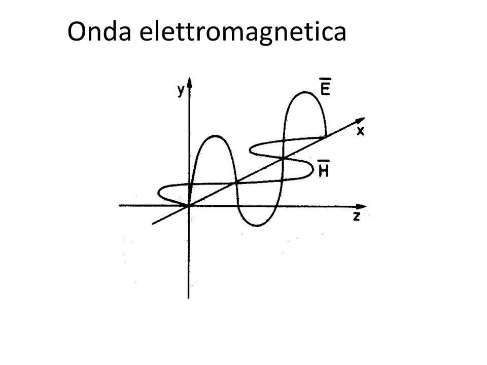 Le radiazioni luminose sono radiazioni elettromagnetiche caratterizzate da una frequenza pari al numero di oscillazioni nell unità di tempo (espressa perciò in s -1 ): La lunghezza d onda di una radiazione è lo spazio percorso nella direzione di propagazione x durante una oscillazione completa.
