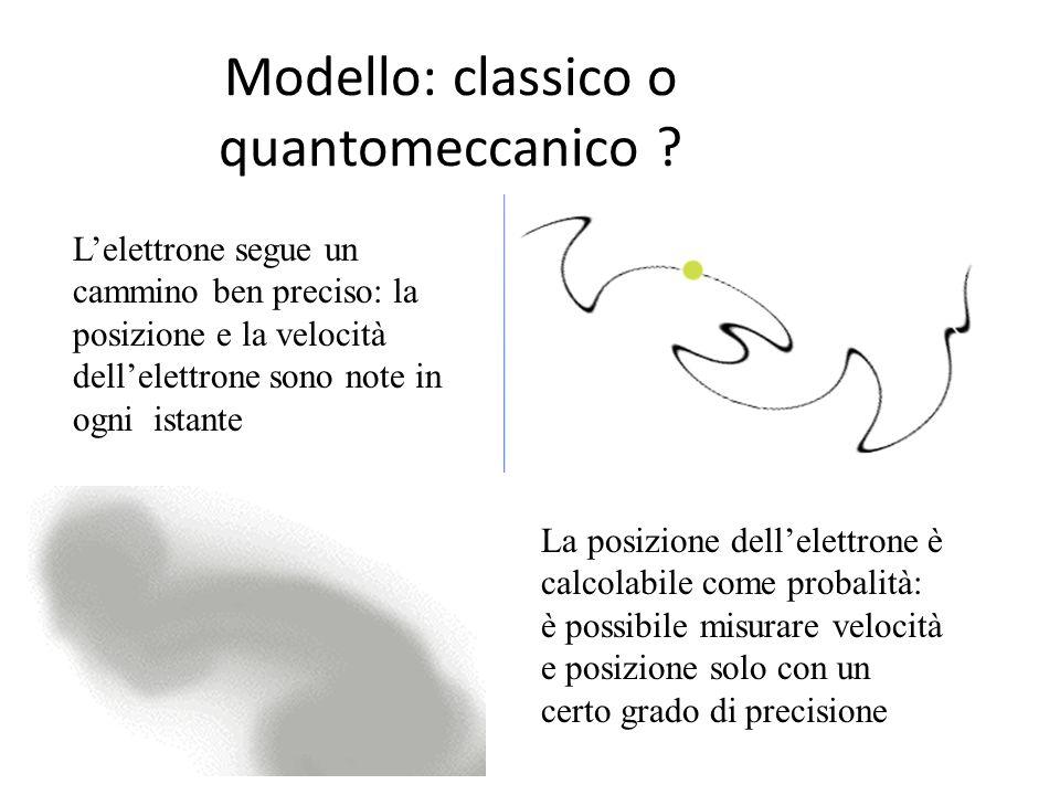 """Il modello di Bohr Possiede le seguenti caratteristiche: 1)esiste un nucleo (scoperta di Rutherford); 2)gli elettroni si """"muovono"""" nei pressi del nucl"""