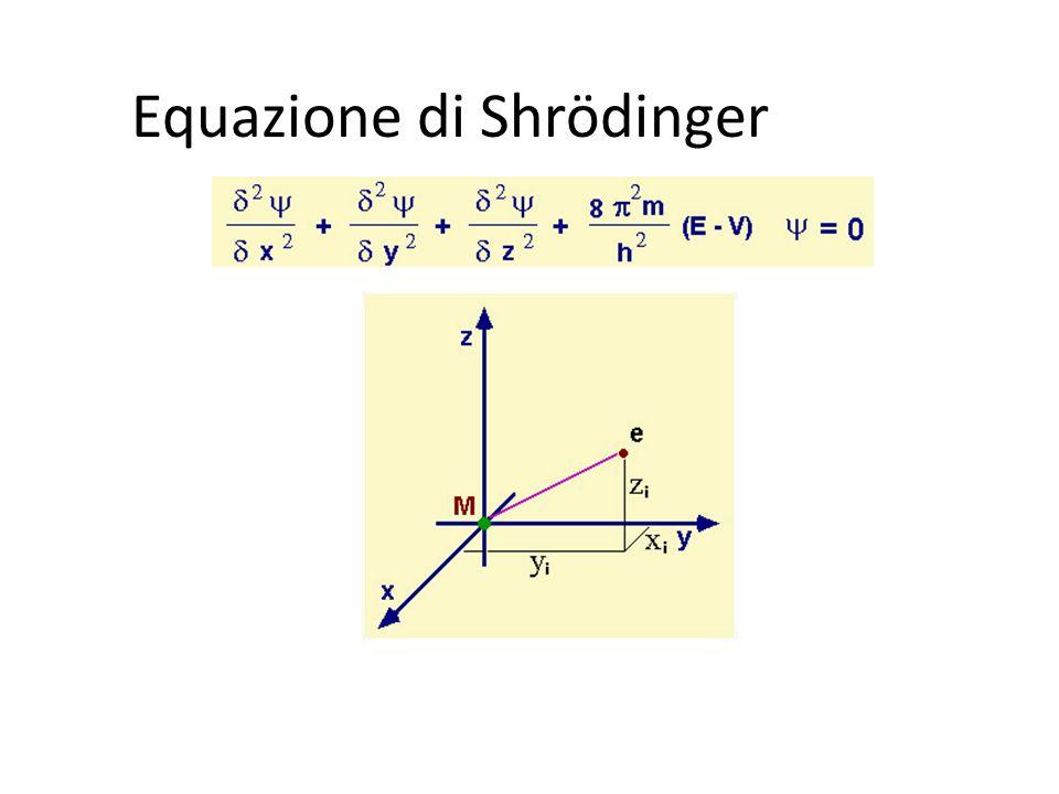 L'elettrone segue un cammino ben preciso: la posizione e la velocità dell'elettrone sono note in ogni istante La posizione dell'elettrone è calcolabil