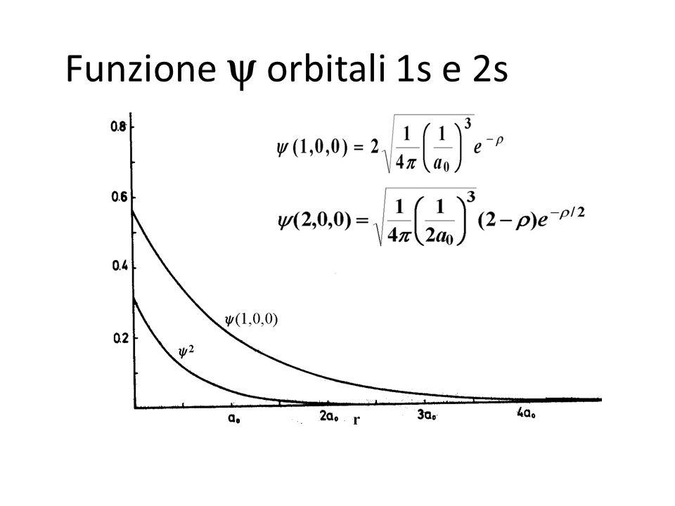 Numeri quantici