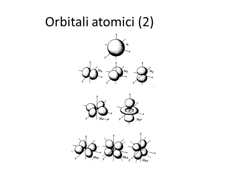 Orbitali atomici (1)