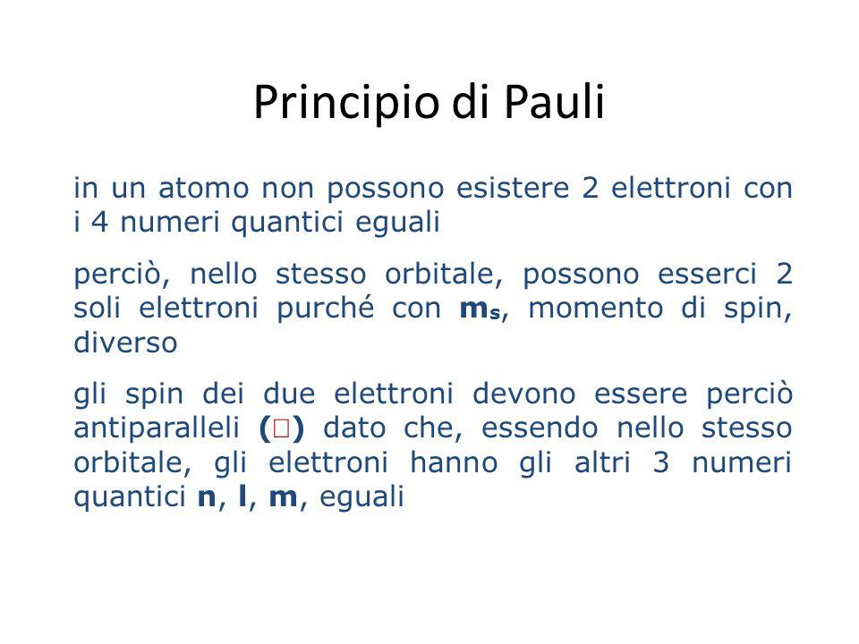 Principio della minima energia ogni elettrone occupa l'orbitale disponibile a energia più bassa
