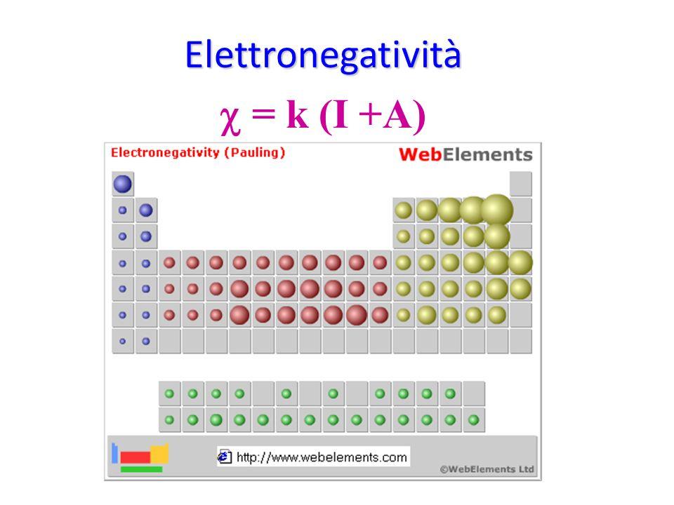 A -  A + e - Affinità elettronica