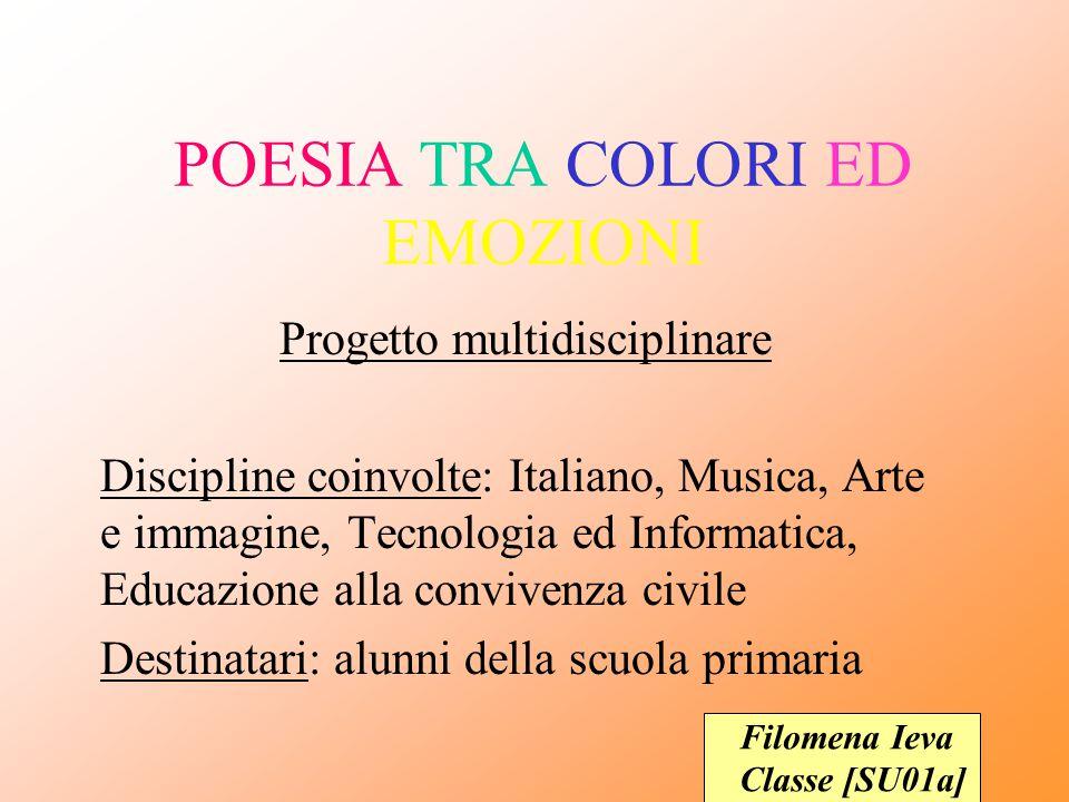 POESIA TRA COLORI ED EMOZIONI Progetto multidisciplinare Discipline coinvolte: Italiano, Musica, Arte e immagine, Tecnologia ed Informatica, Educazion