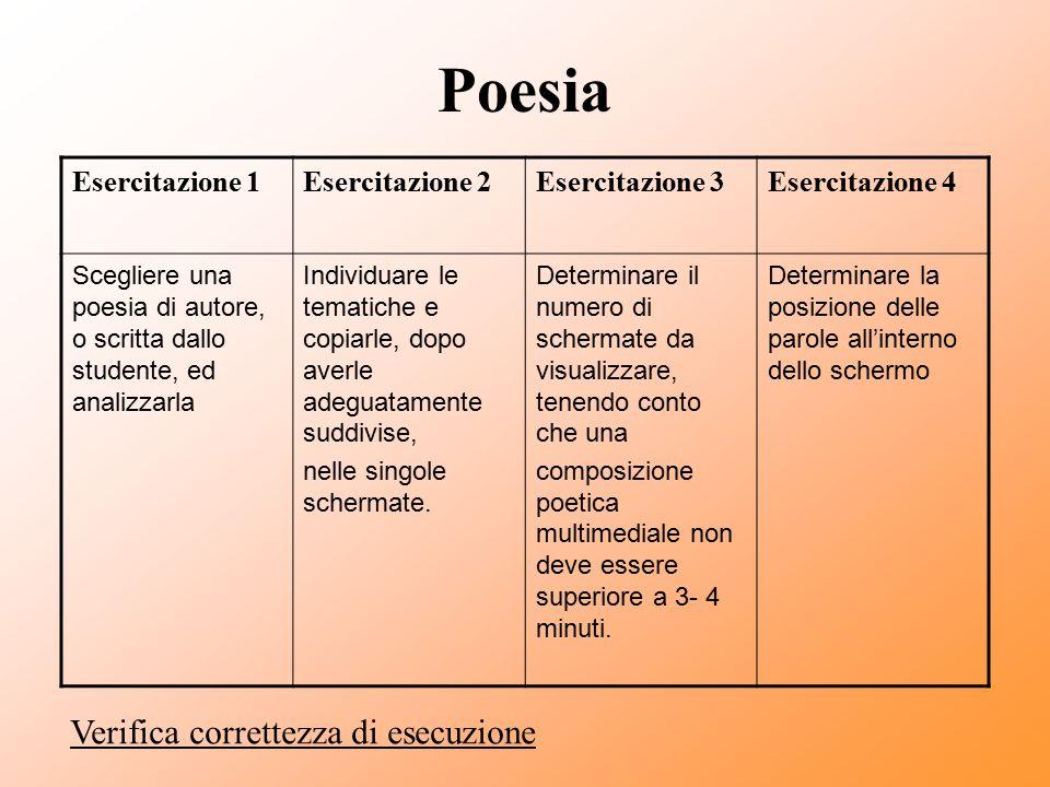 Poesia Esercitazione 1Esercitazione 2Esercitazione 3Esercitazione 4 Scegliere una poesia di autore, o scritta dallo studente, ed analizzarla Individua
