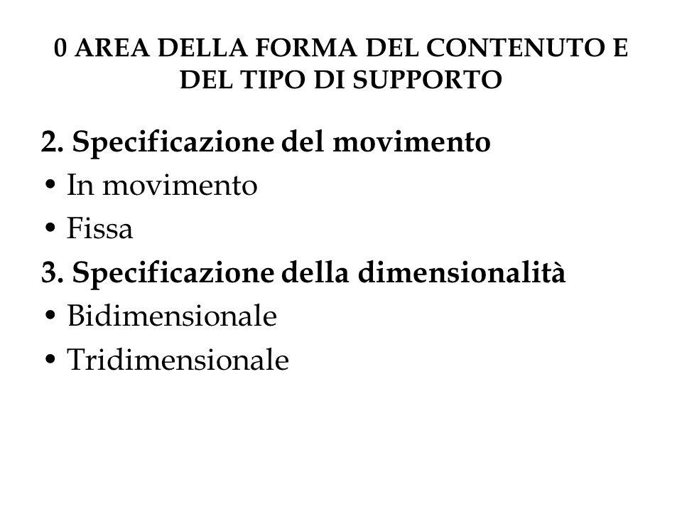 0 AREA DELLA FORMA DEL CONTENUTO E DEL TIPO DI SUPPORTO 2.