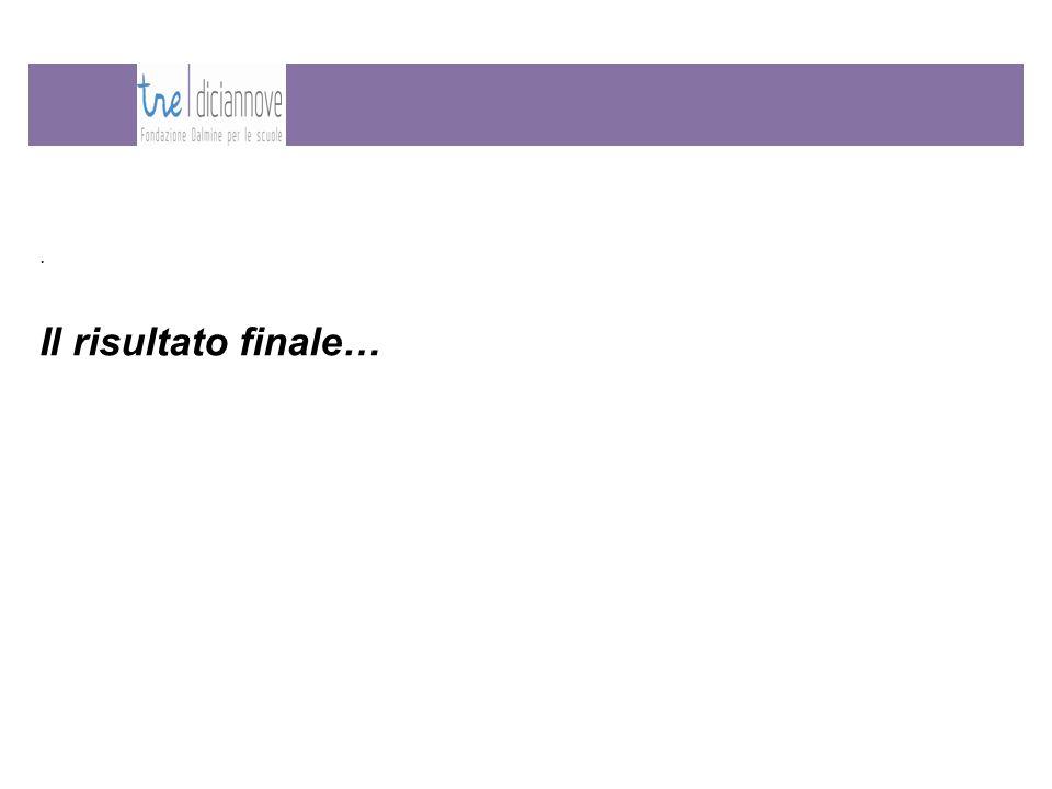 Il risultato finale….