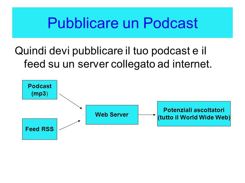 Pubblicare un Podcast Quindi devi pubblicare il tuo podcast e il feed su un server collegato ad internet.