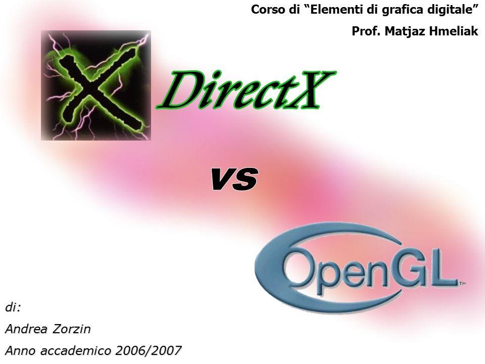 12 Generazione di chipset a confronto: R100 R100 - introdotto nel 2000, ATI introdusse il supporto alle liberie DirectX 7 e OpenGL 1.3.