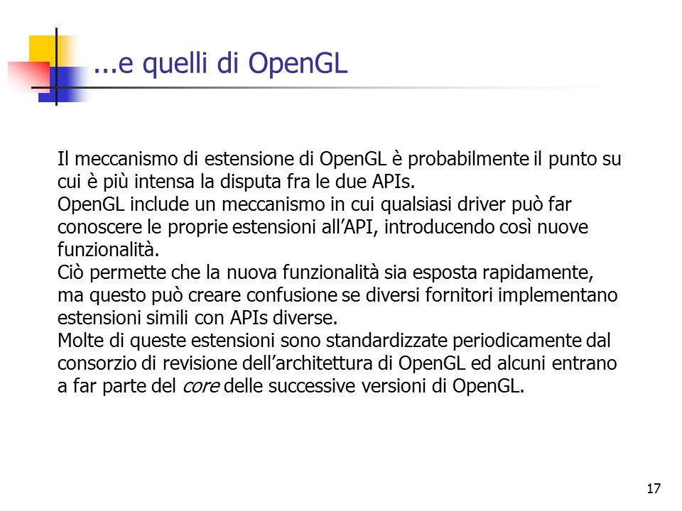 17...e quelli di OpenGL Il meccanismo di estensione di OpenGL è probabilmente il punto su cui è più intensa la disputa fra le due APIs.