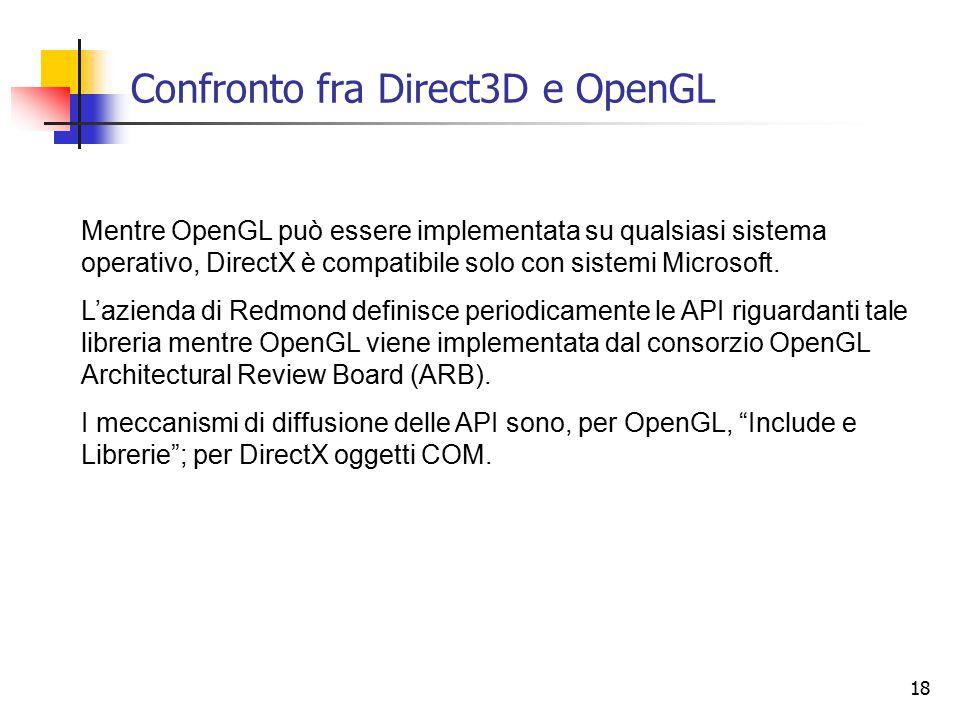 18 Confronto fra Direct3D e OpenGL Mentre OpenGL può essere implementata su qualsiasi sistema operativo, DirectX è compatibile solo con sistemi Microsoft.