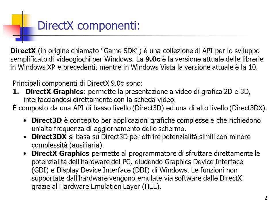 2 DirectX componenti: DirectX (in origine chiamato Game SDK ) è una collezione di API per lo sviluppo semplificato di videogiochi per Windows.