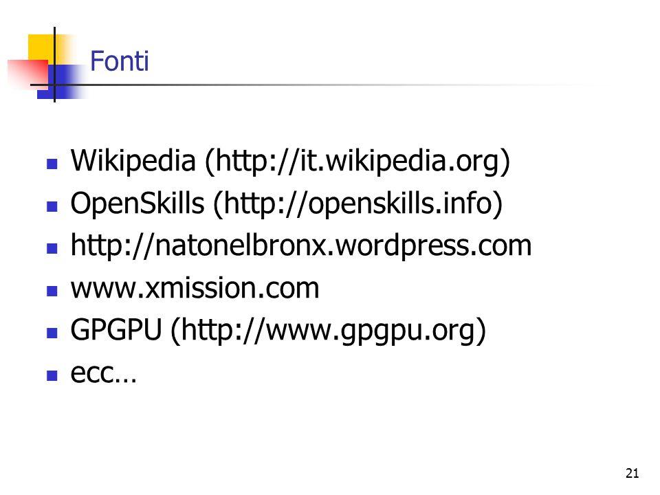 21 Fonti Wikipedia (http://it.wikipedia.org) OpenSkills (http://openskills.info) http://natonelbronx.wordpress.com www.xmission.com GPGPU (http://www.gpgpu.org) ecc…