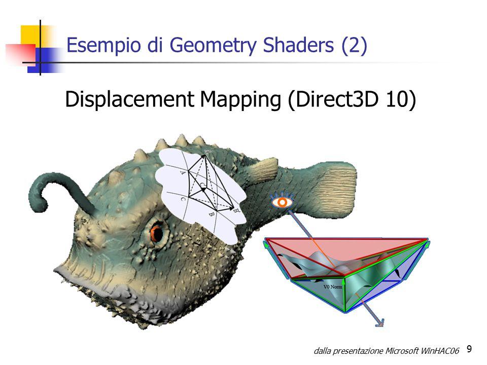 10 OpenGL OpenGL (Open Graphics Library) è una specifica che definisce una API per più linguaggi e per più piattaforme per scrivere applicazioni che producono computer grafica 2D e 3D.