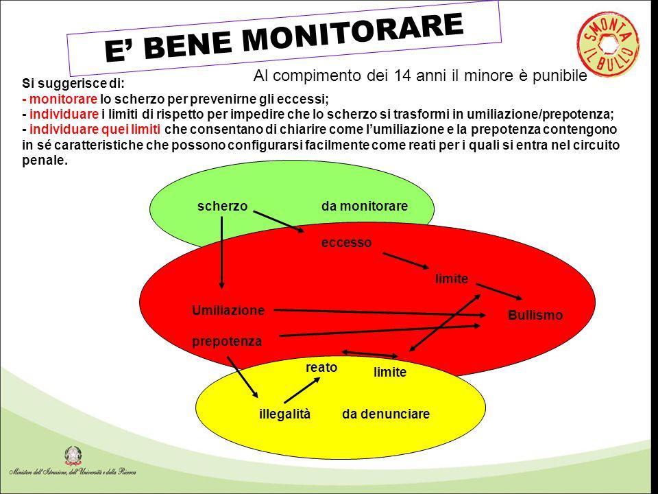 Si suggerisce di: - monitorare lo scherzo per prevenirne gli eccessi; - individuare i limiti di rispetto per impedire che lo scherzo si trasformi in u
