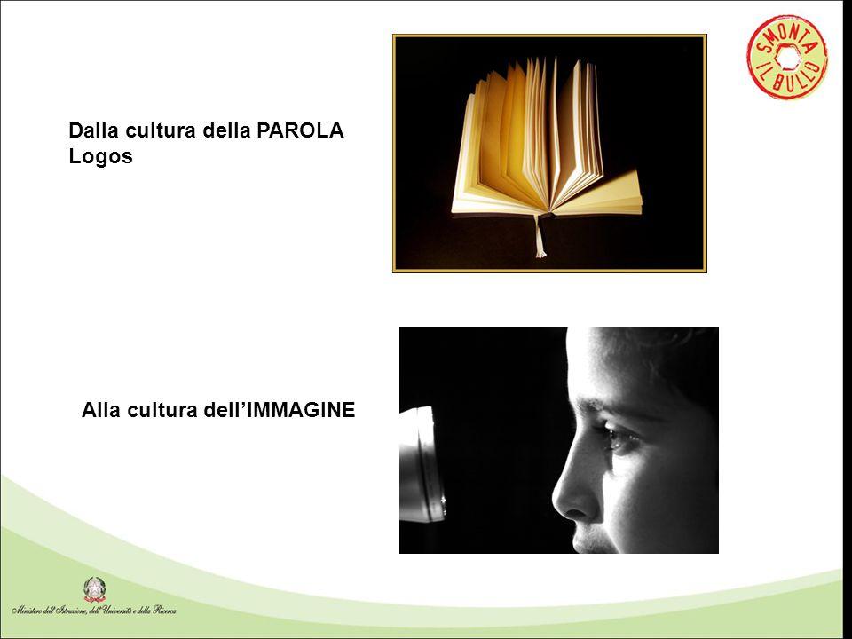 Dalla cultura della PAROLA Logos Alla cultura dell'IMMAGINE