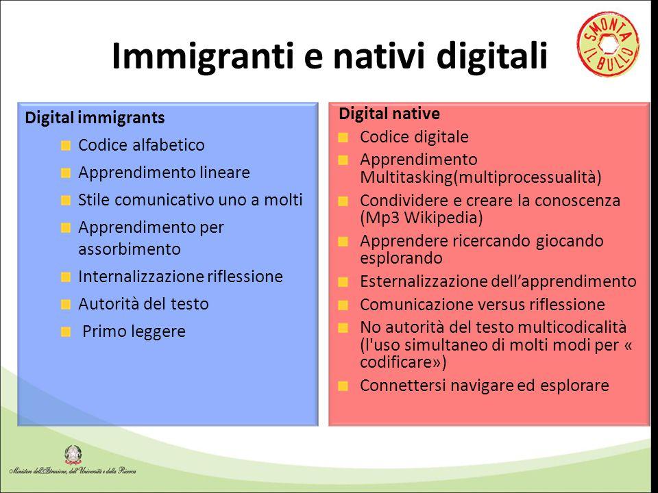 29 Immigranti e nativi digitali Digital immigrants Codice alfabetico Apprendimento lineare Stile comunicativo uno a molti Apprendimento per assorbimen