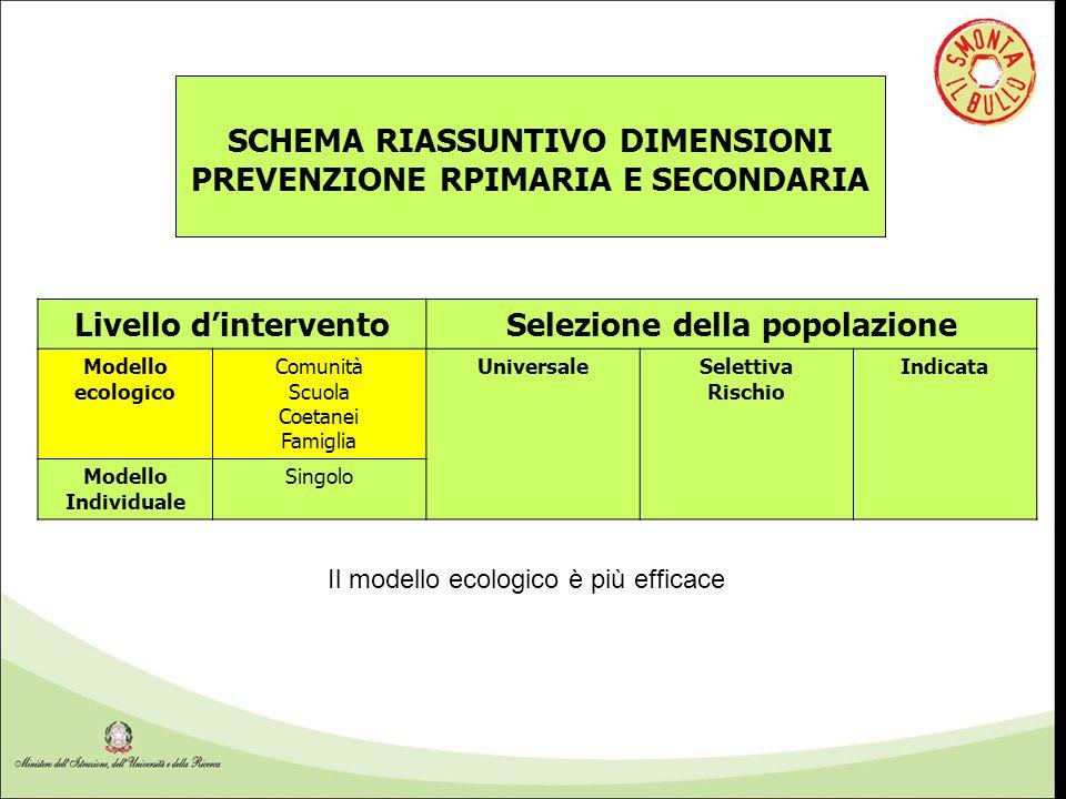 SCHEMA RIASSUNTIVO DIMENSIONI PREVENZIONE RPIMARIA E SECONDARIA Livello d'interventoSelezione della popolazione Modello ecologico Comunità Scuola Coet