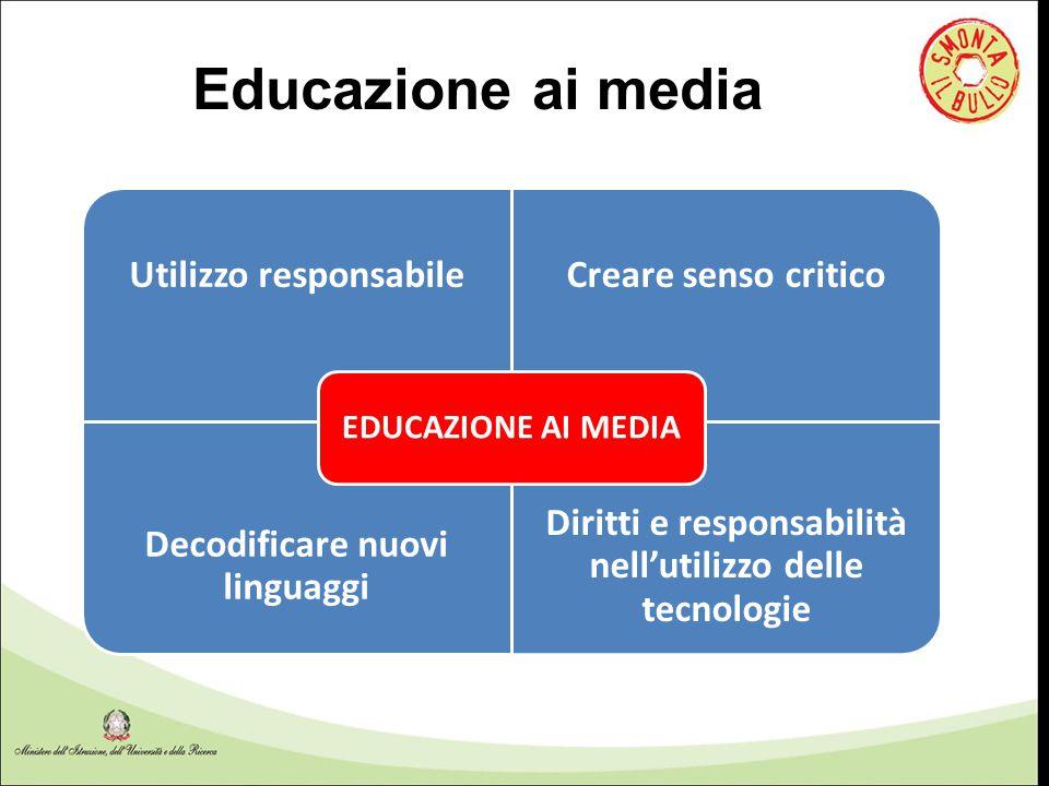 Utilizzo responsabileCreare senso critico Decodificare nuovi linguaggi Diritti e responsabilità nell'utilizzo delle tecnologie EDUCAZIONE AI MEDIA Edu