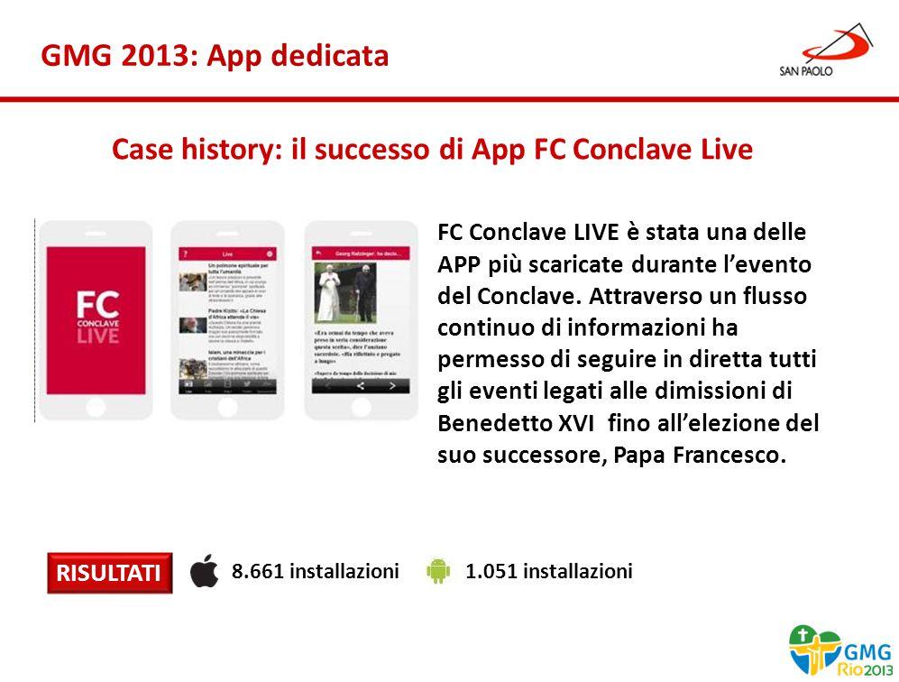 Benessere Gennaio 2013 FC Conclave LIVE è stata una delle APP più scaricate durante l'evento del Conclave.