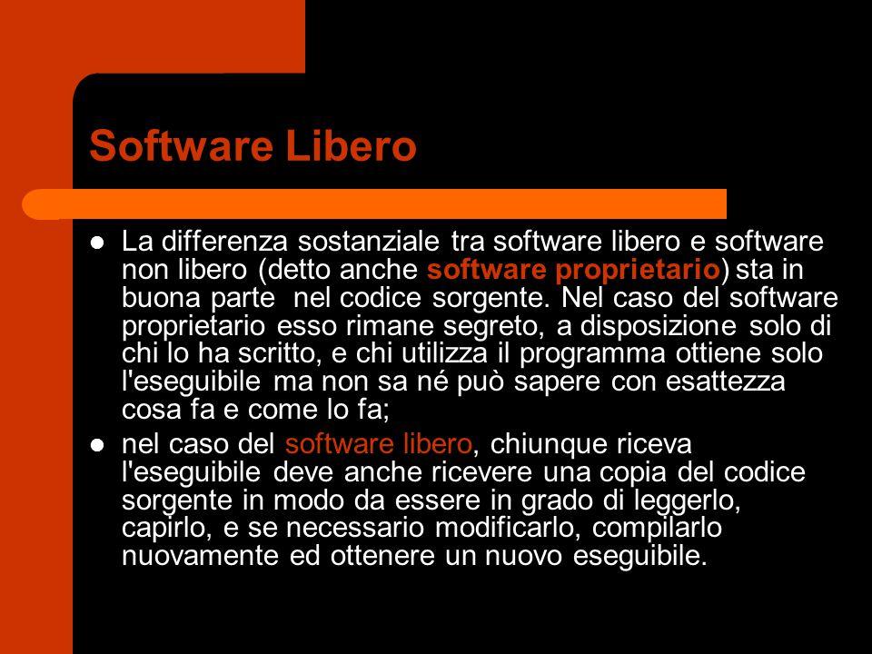 Software Libero La differenza sostanziale tra software libero e software non libero (detto anche software proprietario) sta in buona parte nel codice