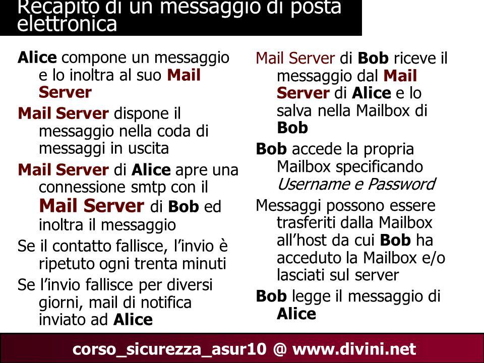 00 AN 11 corso_sicurezza_asur10 @ www.divini.net Recapito di un messaggio di posta elettronica Alice compone un messaggio e lo inoltra al suo Mail Ser