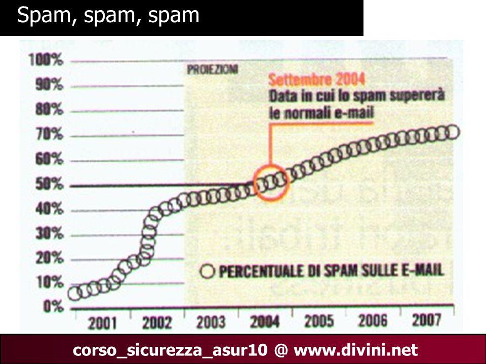 00 AN 20 corso_sicurezza_asur10 @ www.divini.net Spam, spam, spam