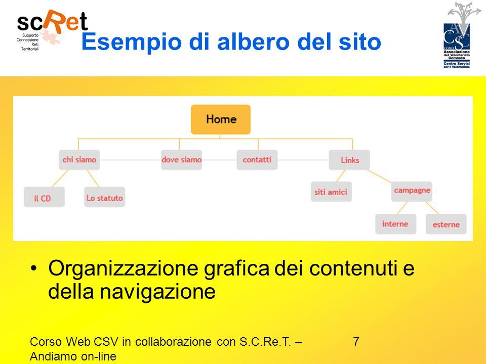 7Corso Web CSV in collaborazione con S.C.Re.T. – Andiamo on-line Esempio di albero del sito Organizzazione grafica dei contenuti e della navigazione