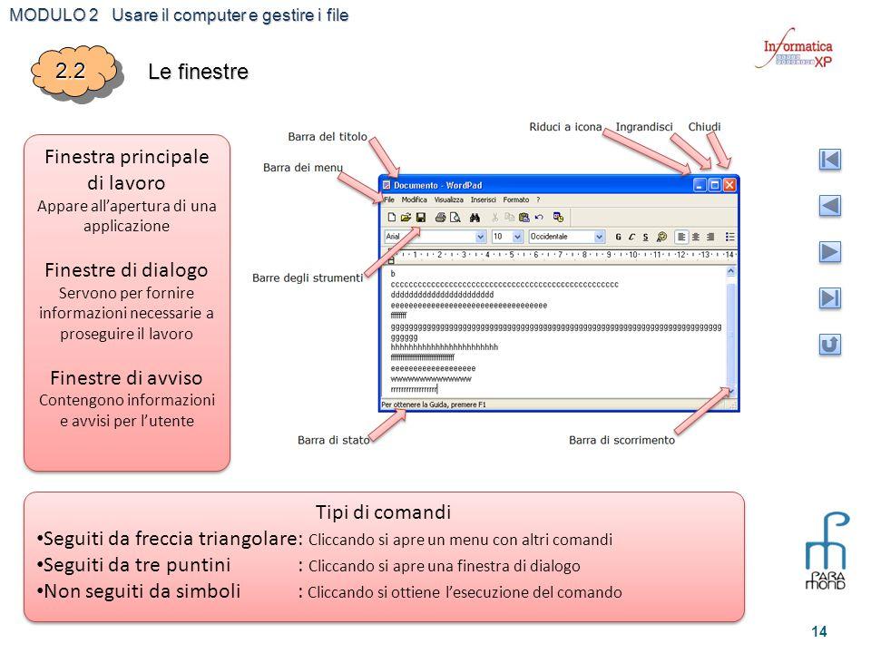 MODULO 2 Usare il computer e gestire i file 14 2.22.2 Le finestre Finestra principale di lavoro Appare all'apertura di una applicazione Finestre di di