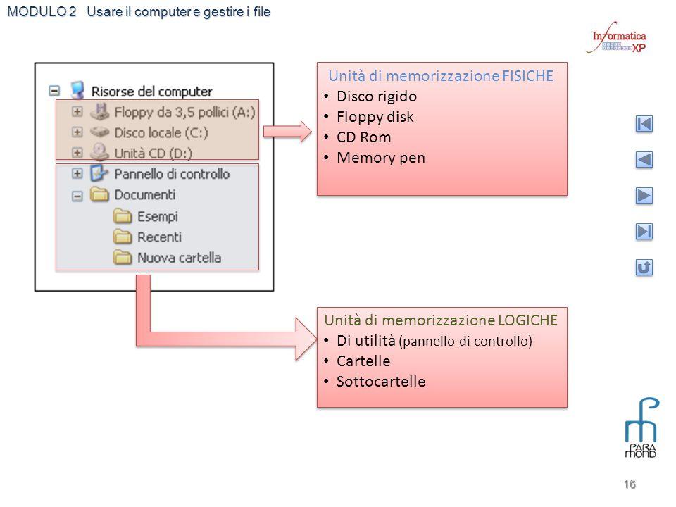 MODULO 2 Usare il computer e gestire i file 16 Unità di memorizzazione FISICHE Disco rigido Floppy disk CD Rom Memory pen Unità di memorizzazione FISI