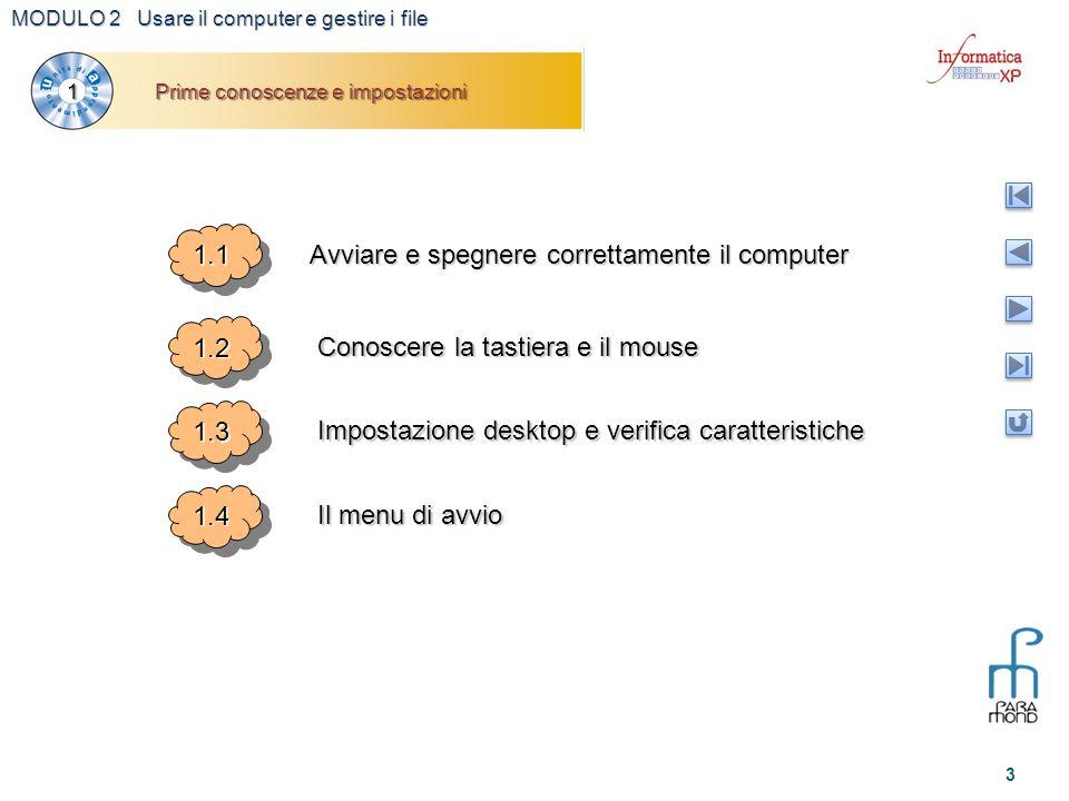 MODULO 2 Usare il computer e gestire i file 4 1.11.1 Avviare e spegnere correttamente il computer Prima di operare bisogna creare un Account Prima di premere il tasto di accensione verificare che: Non ci siano Floppy o chiavette inserite Il monitor sia acceso Prima di premere il tasto di accensione verificare che: Non ci siano Floppy o chiavette inserite Il monitor sia acceso Operazioni di Spegnimento / Riavvio Ctrl+Alt+Canc  Task Manager Due volte Ctrl+Alt+Canc  Riavvia il sistema Ctrl+Alt+Canc  Task Manager Due volte Ctrl+Alt+Canc  Riavvia il sistema
