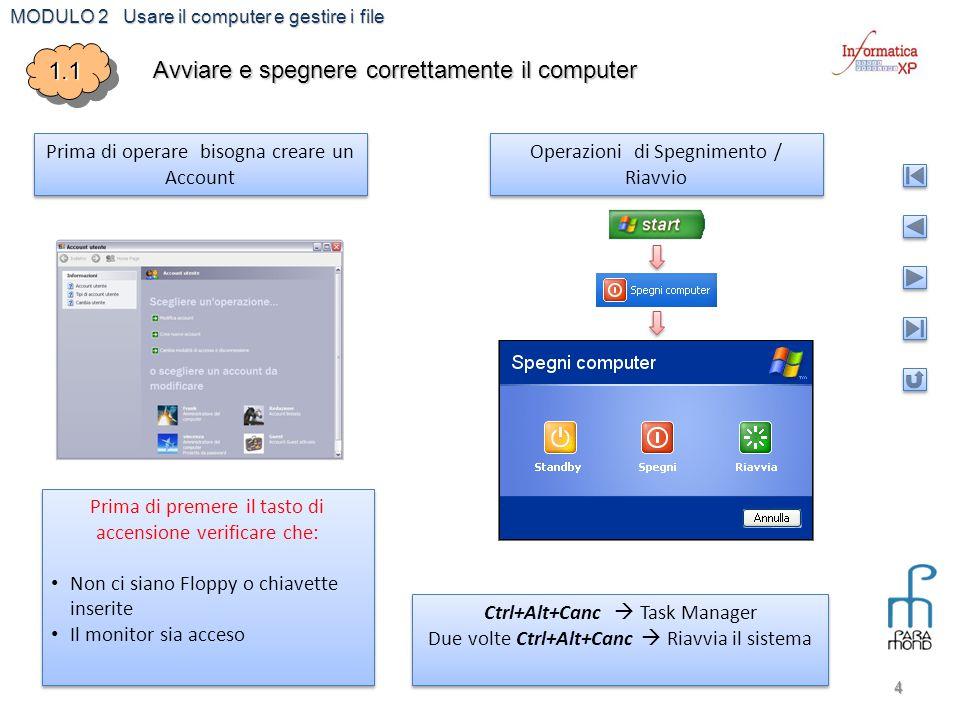 MODULO 2 Usare il computer e gestire i file 15 2.32.3 Struttura e memorizzazione documenti File Programmi Applicativi Contabilità Magazzino Di sistema Per gestire il funzionamento File di dati Testi Immagini Suoni Fogli elettronici Nomi dei file Alcune estensioni doc: File di testo di Word xls: Fogli elettronici Excel ppt: Presentazioni PowerPoint mdb: Database di Access wav: File musicali avi : File video exe: file eseguibili zip, rar : File compressi jpg, bmp, gif, tif : File di immagini Nome Scelto dall'utente, serve per identificare il file Caratteri maiuscoli e minuscoli sono considerati uguali