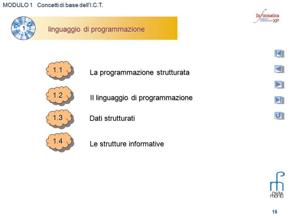 MODULO 1 Concetti di base dell'I.C.T. 16 linguaggio di programmazione 1 1.41.4 1.11.1 La programmazione strutturata 1.21.2 Il linguaggio di programmaz