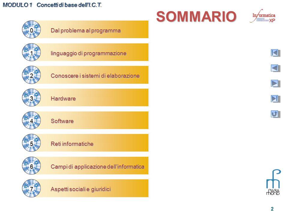 MODULO 1 Concetti di base dell'I.C.T. 2 MODULO 1 Concetti di base dell'I.C.T SOMMARIO Dal problema al programma 0 linguaggio di programmazione 1 Conos