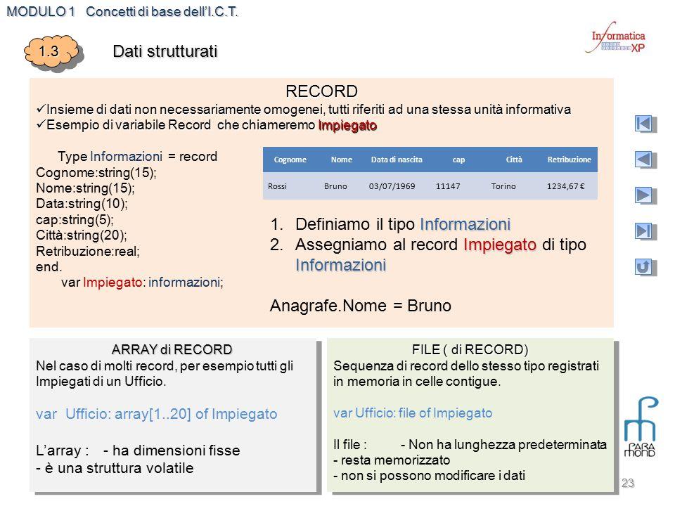MODULO 1 Concetti di base dell'I.C.T. 23 RECORD Insieme di dati non necessariamente omogenei, tutti riferiti ad una stessa unità informativa Insieme d