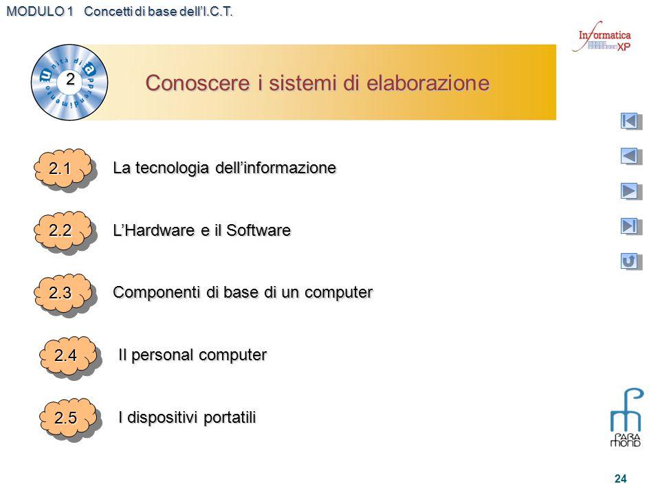 MODULO 1 Concetti di base dell'I.C.T. 24 2.12.1 2.22.2 2.32.3 2.42.4 2.52.5 La tecnologia dell'informazione L'Hardware e il Software Componenti di bas