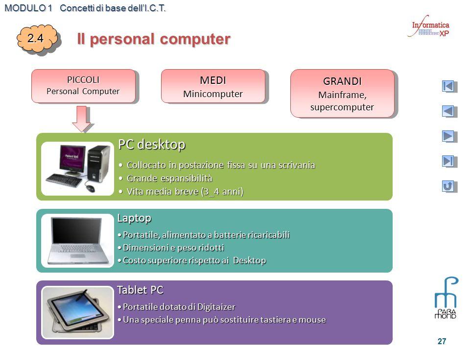 MODULO 1 Concetti di base dell'I.C.T. 27 Il personal computer 2.42.4 PICCOLI Personal Computer PICCOLI MEDIMinicomputerMEDIMinicomputerGRANDI Mainfram