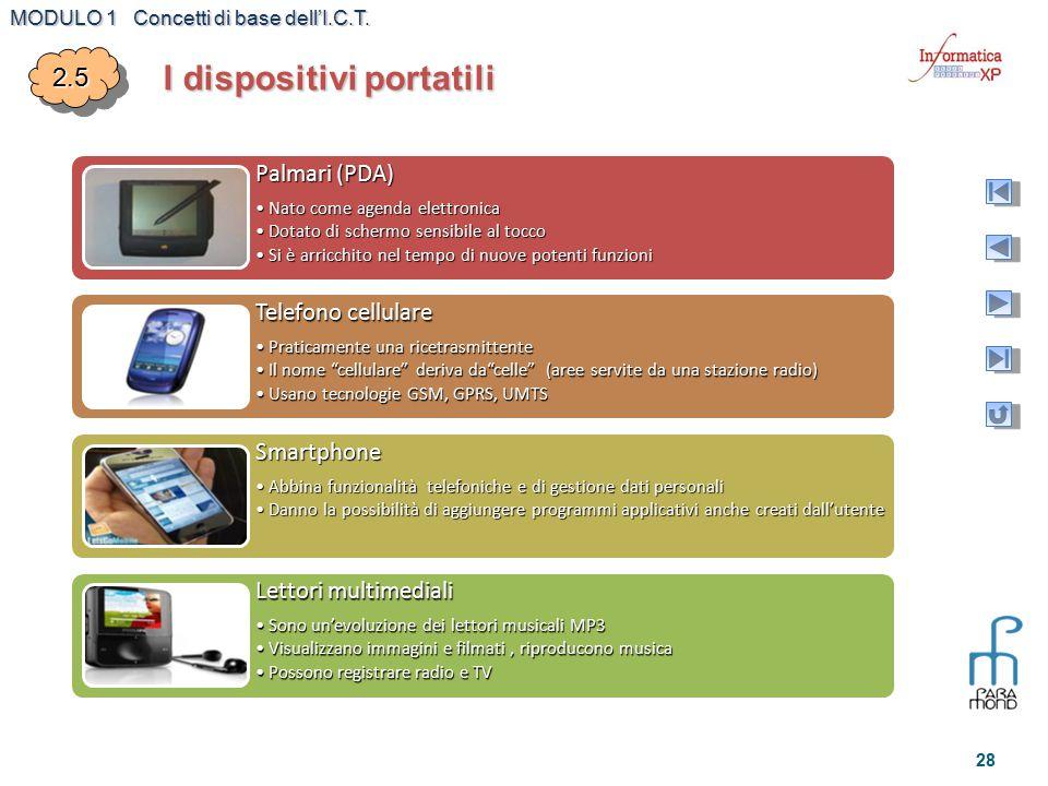 MODULO 1 Concetti di base dell'I.C.T. 28 I dispositivi portatili 2.52.5 Palmari (PDA) Nato come agenda elettronicaNato come agenda elettronica Dotato