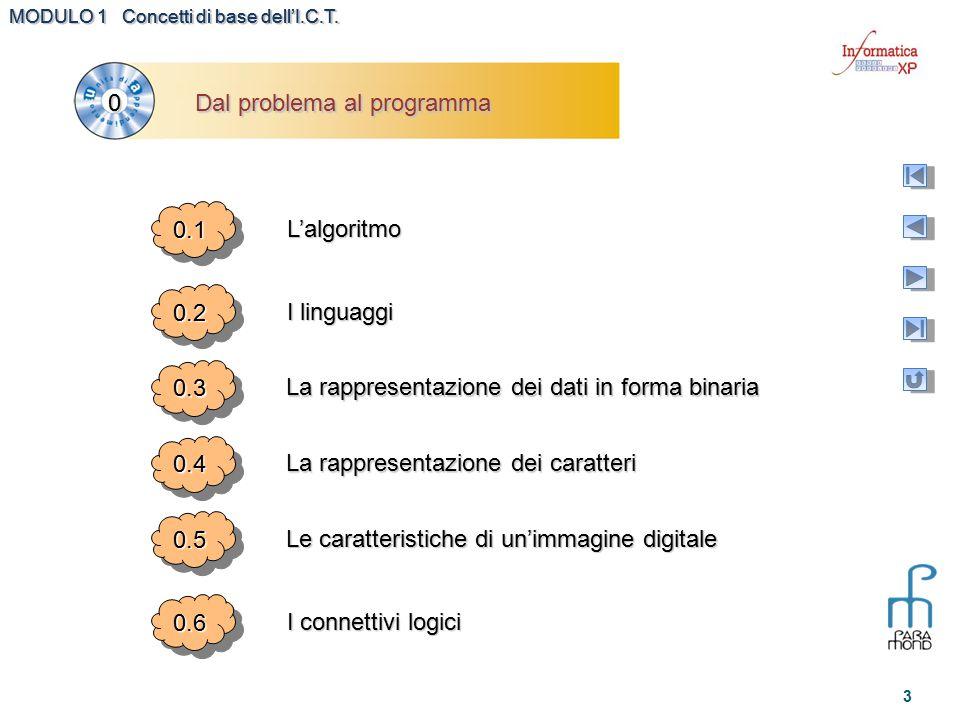 MODULO 1 Concetti di base dell'I.C.T. 34 3.53.5 Le unità di memorizzazione
