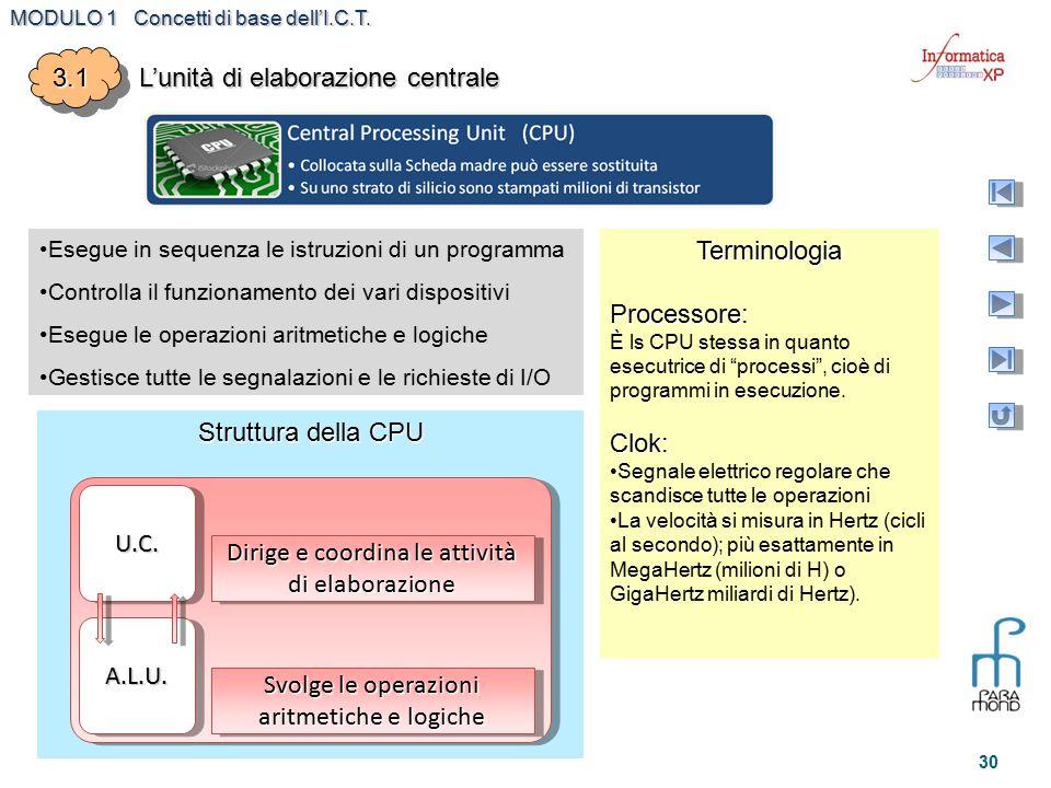 MODULO 1 Concetti di base dell'I.C.T. 30 Esegue in sequenza le istruzioni di un programma Controlla il funzionamento dei vari dispositivi Esegue le op
