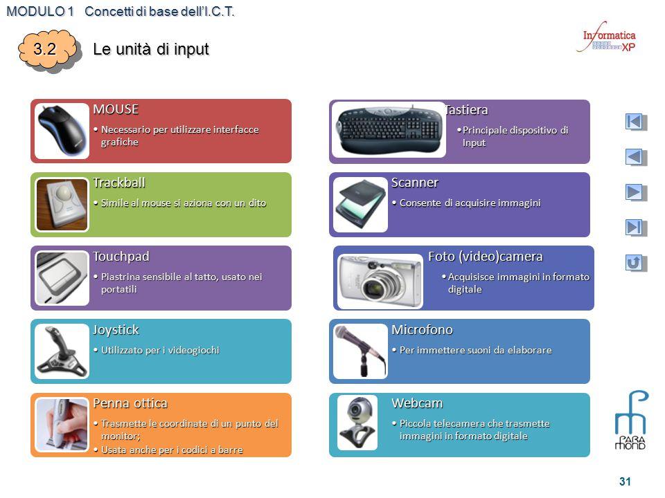 MODULO 1 Concetti di base dell'I.C.T. 31 3.23.2 Le unità di input MOUSE Necessario per utilizzare interfacce graficheNecessario per utilizzare interfa