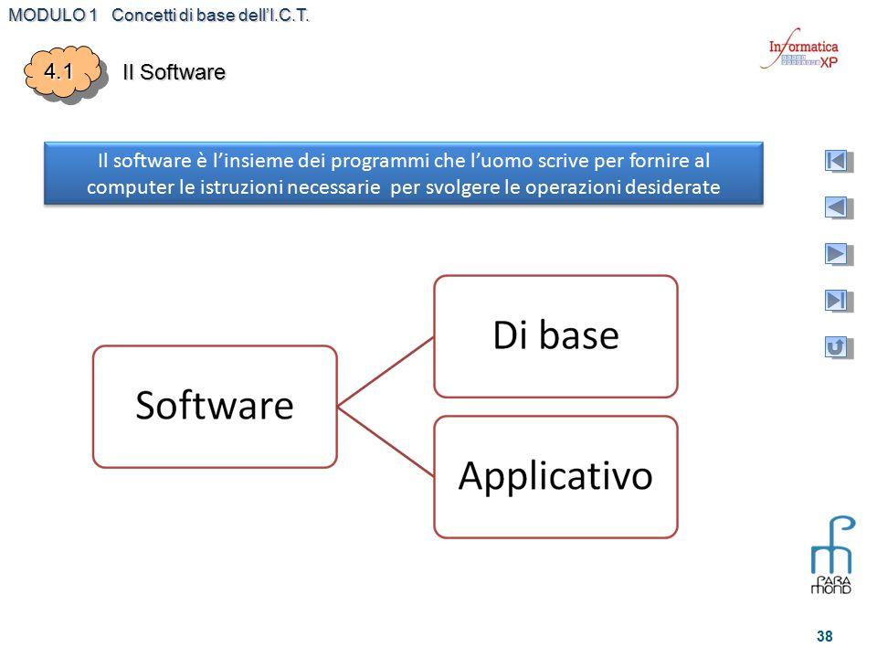 MODULO 1 Concetti di base dell'I.C.T. 38 Il software è l'insieme dei programmi che l'uomo scrive per fornire al computer le istruzioni necessarie per