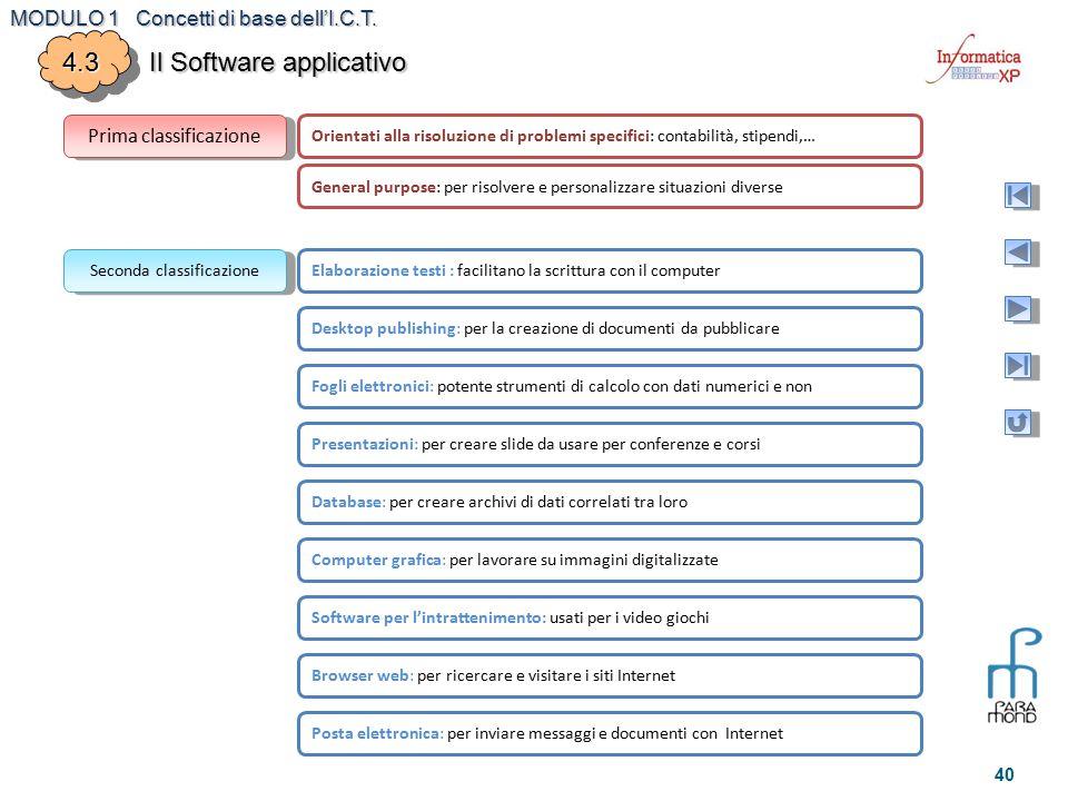 MODULO 1 Concetti di base dell'I.C.T. 40 4.34.3 Il Software applicativo Prima classificazione General purpose: per risolvere e personalizzare situazio