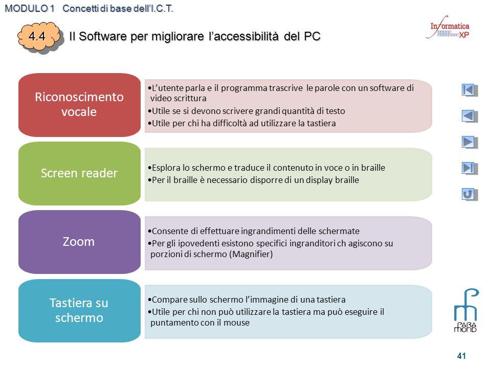 MODULO 1 Concetti di base dell'I.C.T. 41 4.44.4 Il Software per migliorare l'accessibilità del PC L'utente parla e il programma trascrive le parole co
