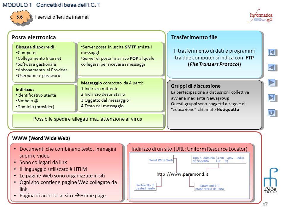 MODULO 1 Concetti di base dell'I.C.T. 47 5.65.6 I servizi offerti da internet Posta elettronica Trasferimento file Il trasferimento di dati e programm