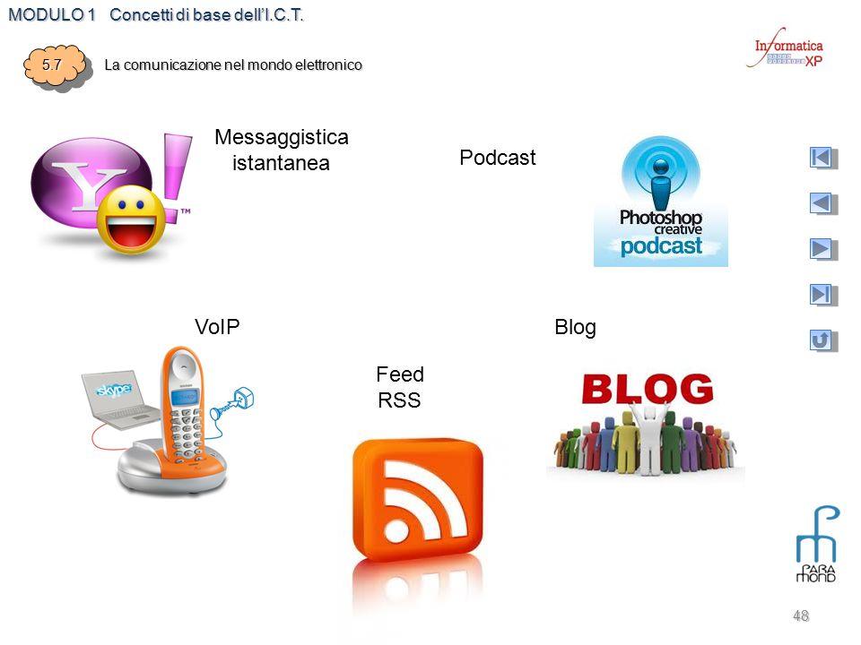 MODULO 1 Concetti di base dell'I.C.T. 48 5.75.7 La comunicazione nel mondo elettronico Messaggistica istantanea VoIP Feed RSS Blog Podcast